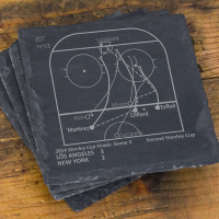 CONTEST: Toast the Kings with Unique Coaster Set