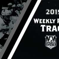 LA Kings Prospect Tracker – Week Ending October 28, 2019